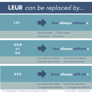 Useful tips: spelling leur or leurs in French