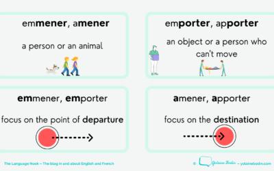 Choosing between apporter, emporter, amener, emmener
